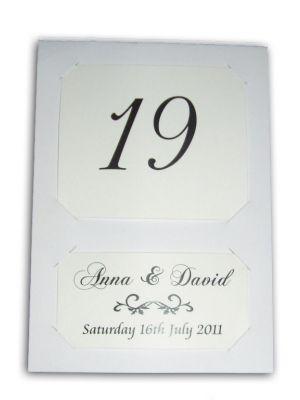 Table Card 101